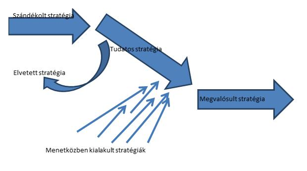 Kurucz_1. ábra.jpg