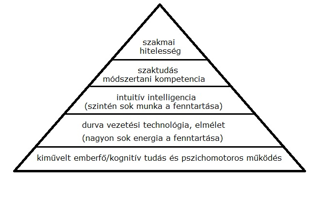 Mocsai_piramis.jpg
