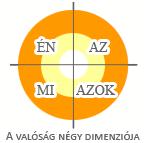 integrál kvadráns modell.png